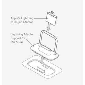 Lightning Adapter Support